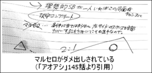 アオアシ145話②
